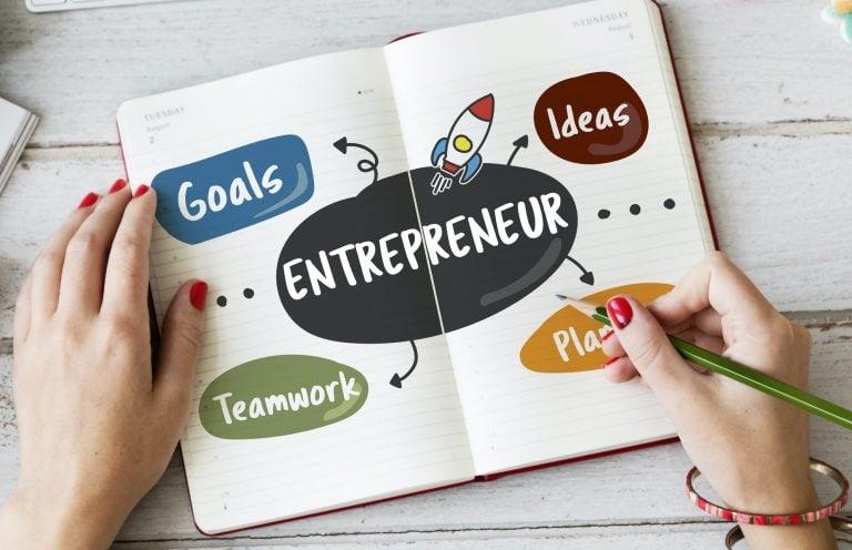 Goals Ideas Strategy Diagram Concept